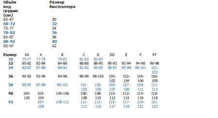 Пример: 1. Измеряем объём грудной клетки (под грудью) = 74 см (смотрим прев