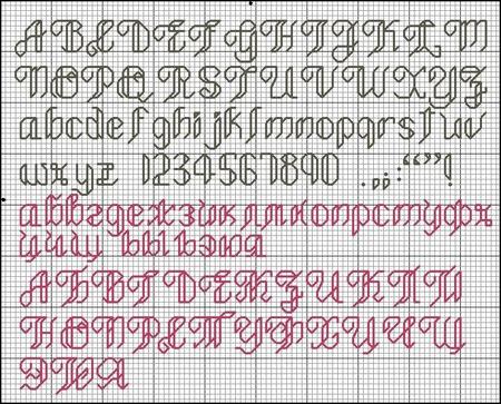 Русские буквы крестиком - вышивка.