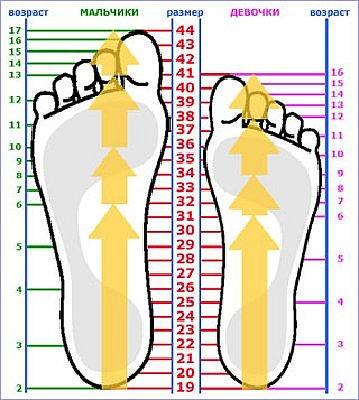 фото нога на ногу