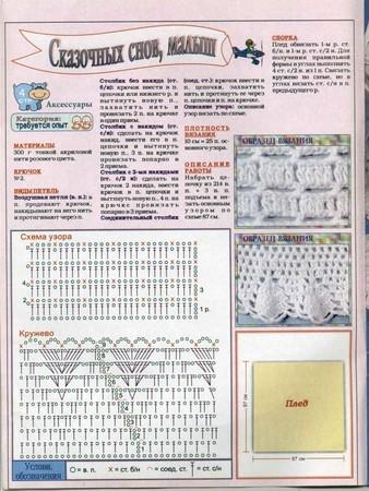Схема вязания пледа на выписку