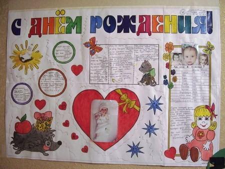 Нарисовать плакат с днем рождения своими руками