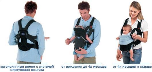 выкройки рюкзаков кенгуру и сумок кенгуру для малышей.