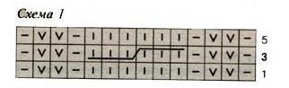 Галочка на схеме вязания 534