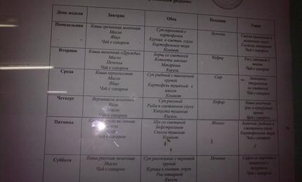 меню королевского роддома
